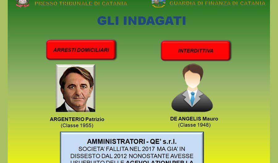 Fallimento Qè Paternò: sequestro da 2,4 milioni e arresto dell'ex presidente Argenterio